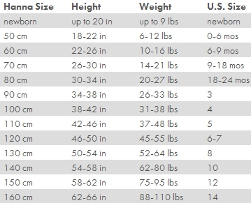 Hanna andersson size chart swap com the largest consignment
