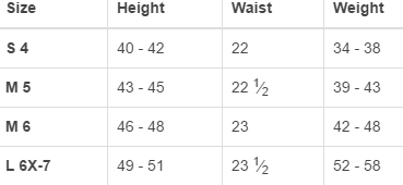 Land's End little girls' regular dresses size chart