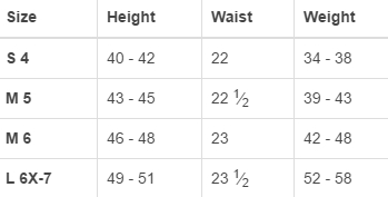Land's End little girls' regular swimwear size chart