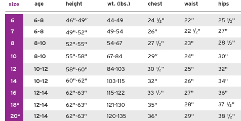 Justice girls' regular swimwear size chart