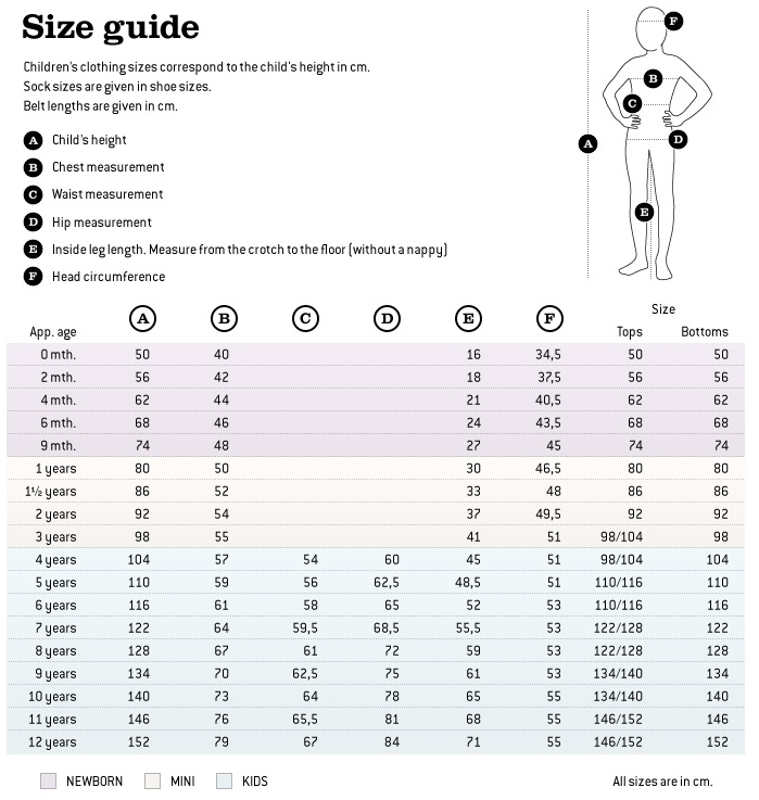 Name It clothes size chart