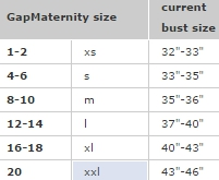 Gap Maternity tops & outerwear size chart