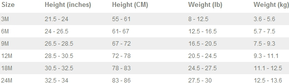 OshKosh B'gosh baby clothes size chart