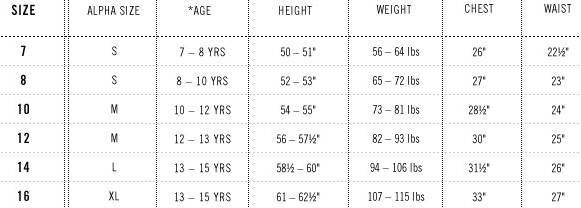Levi's girls' 7-16 clothing size chart