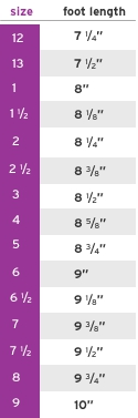 Justice girls' shoes size chart