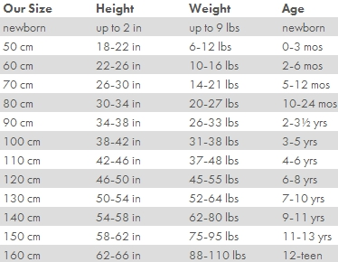 Hanna Andersson Size Chart