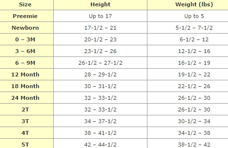 Child of Mine infant & toddler clothing size chart