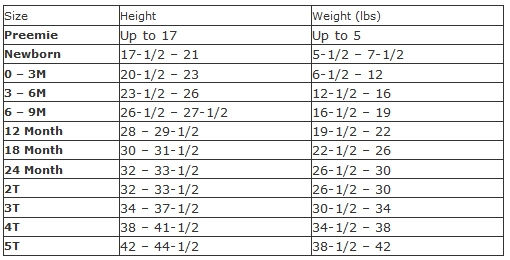George Infant Toddler Size Chart