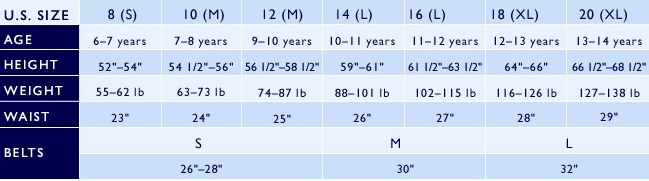 Ralph Lauren boys' 8-20 clothing size chart