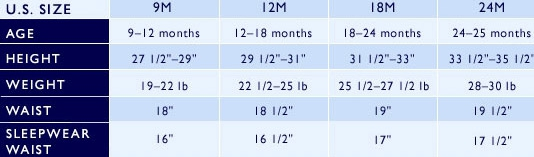 Ralph Lauren infant girl&boy clothing size chart