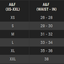 Abercrombie & Fitch mens' bottoms size chart