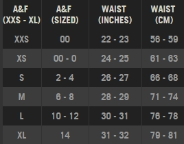 Abercrombie & Fitch womerns' bottoms size chart